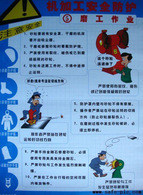 机加工安全防护挂图