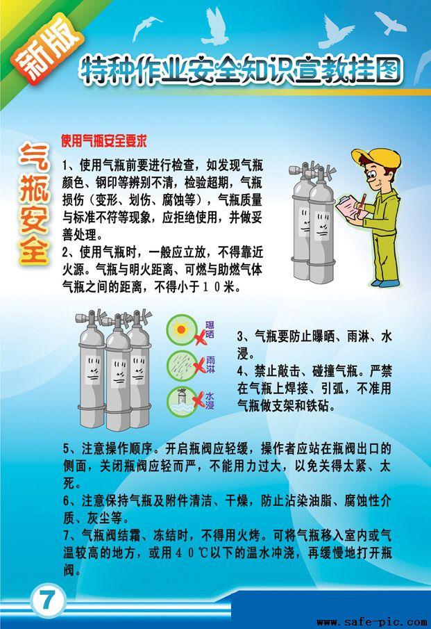 首页 机械设备 包装成型机械 金属包装机机械 > 特种作业安全知识挂图