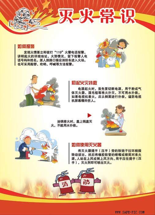 消防安全灭火常识挂图