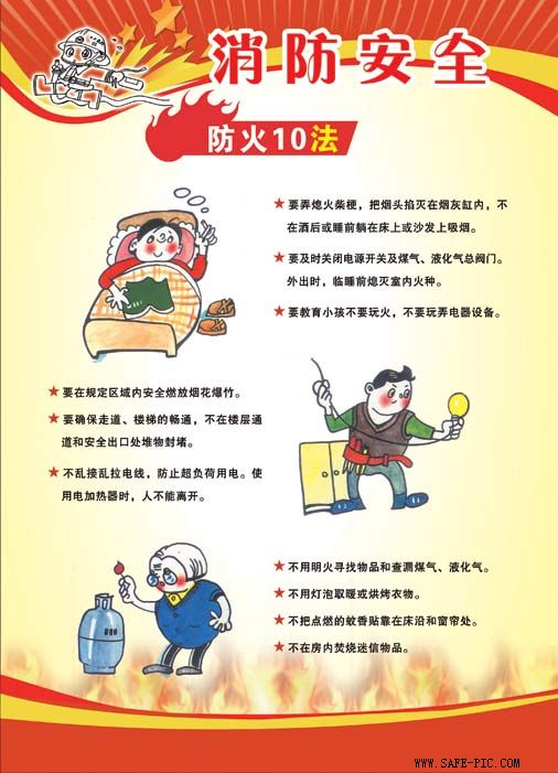 消防安全常识_消防安全灭火常识挂图 - 安全挂图网