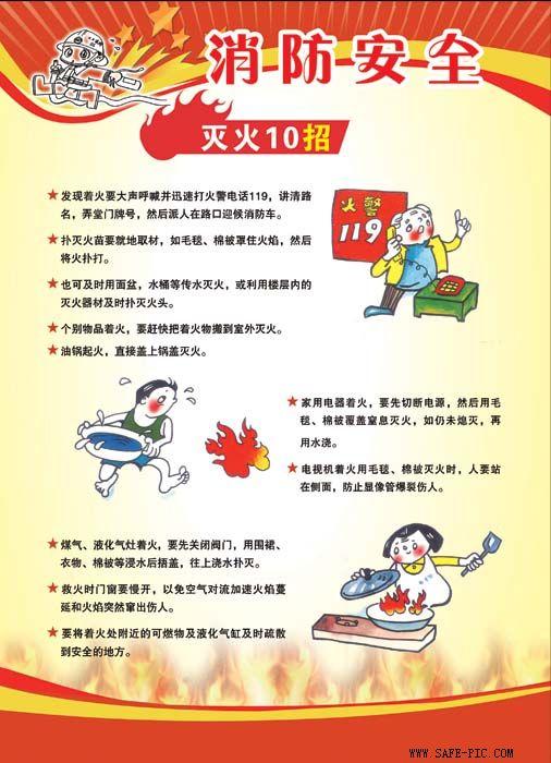 消防常识挂图 每套8张 第6张