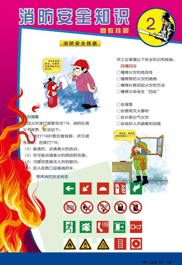 消防安全知识宣教挂图(新)