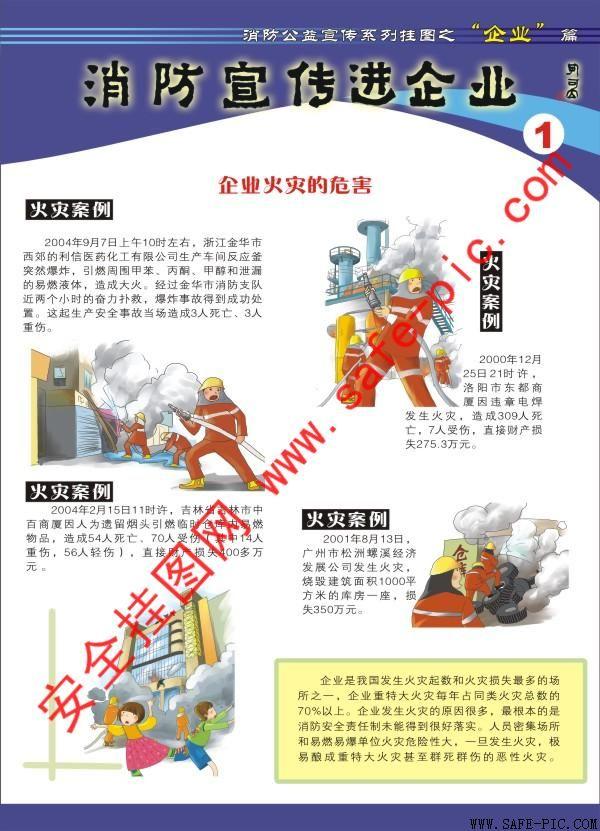 消防宣传进企业挂图 消防宣传挂图 消防安全知识挂图