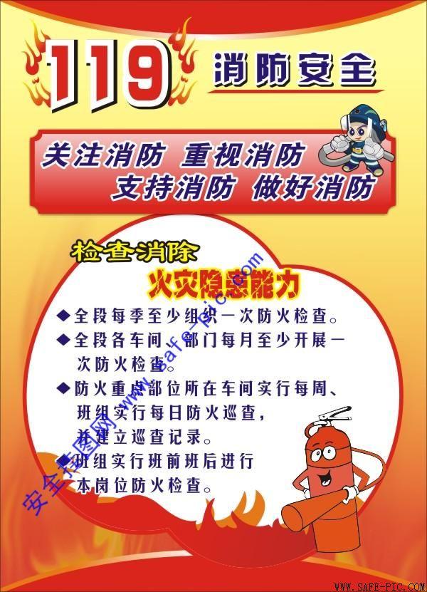 119消防安全挂图