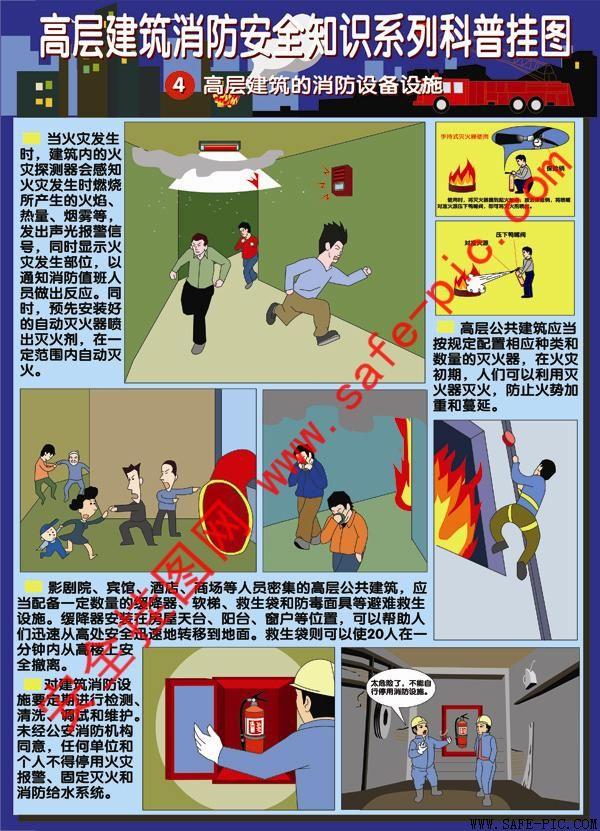 建筑安全知识图片
