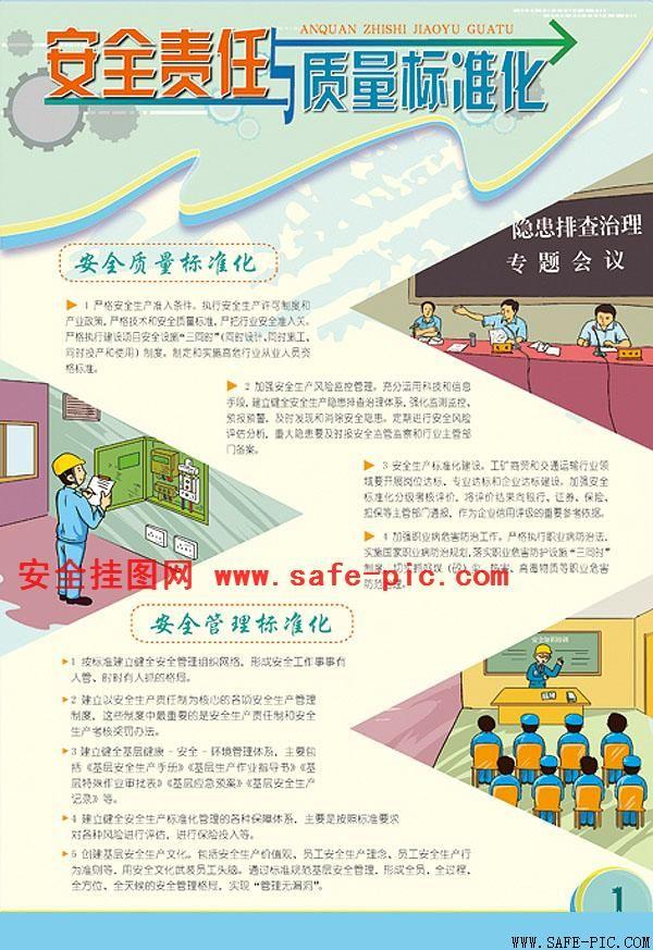 安全責任與質量標準化掛圖