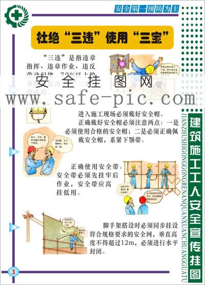 建筑工地施工 安全挂图   建筑施工工人 安全 宣传 挂图