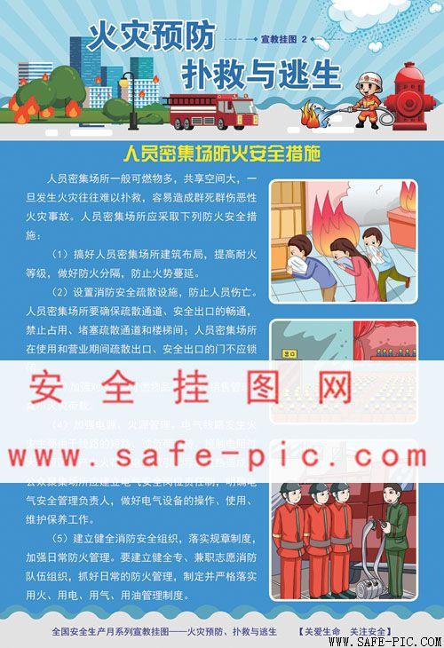 火灾预防、扑救与逃生挂图