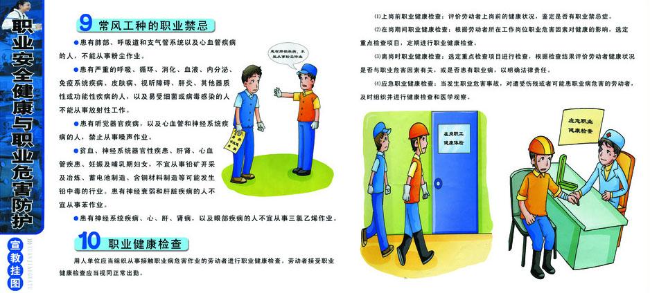 职业安全健康展板